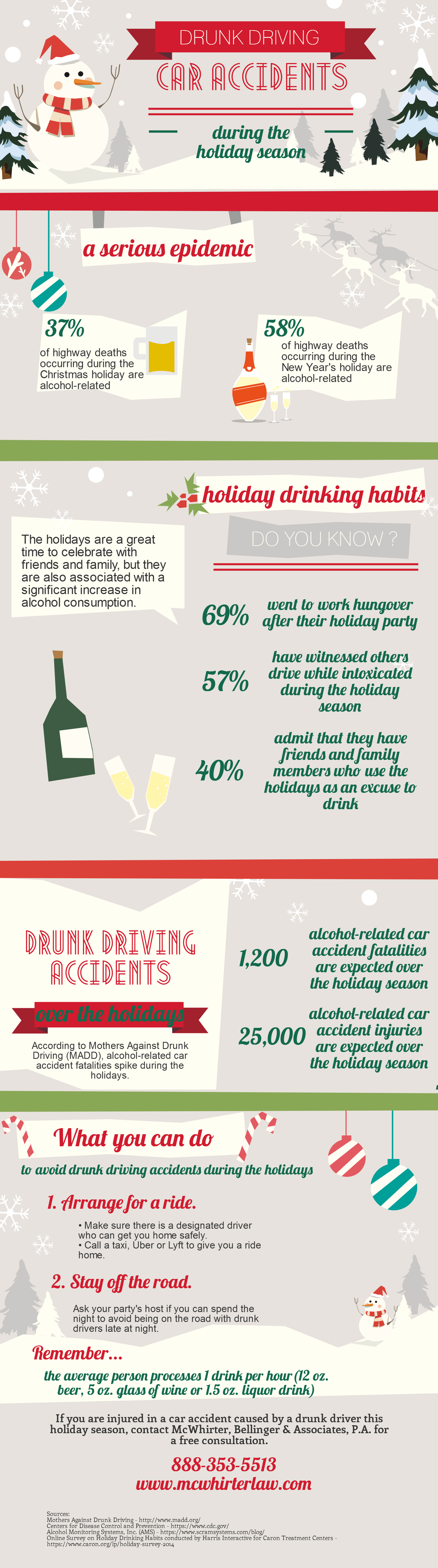 Infographic - Drunk Driving Car Accidents during the Holiday Season