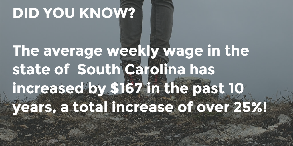 South Carolina Disability Payments for 2016 Workers Compensation